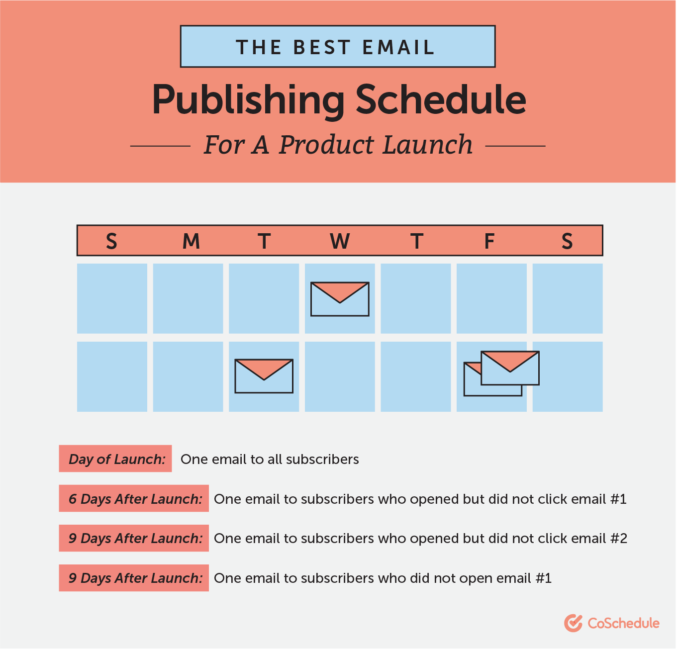 Best email publishing schedule for a product launch