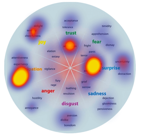 Map of human emotions