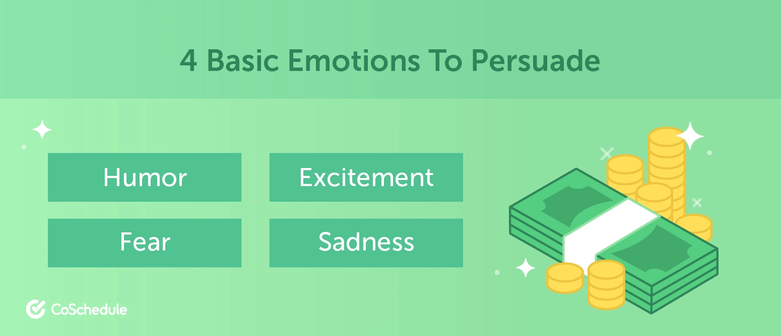 Basic emotions to persuade