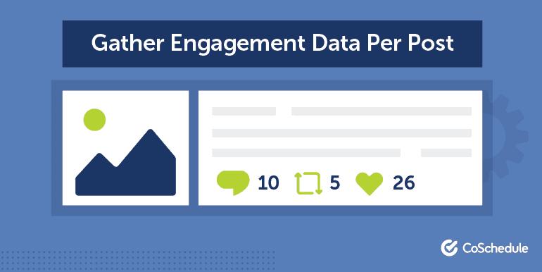 Gather Engagement Data Per Post