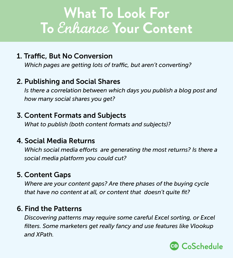 enhance your content with a content audit template