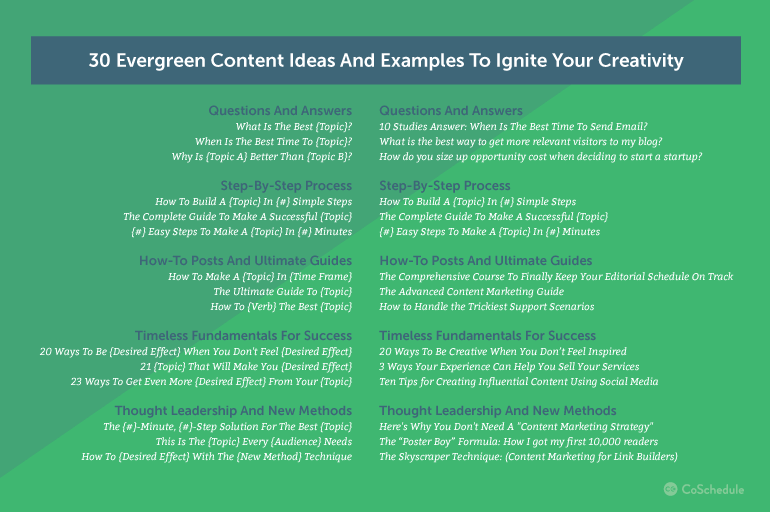 30 Evergreen Content Ideas & Examples