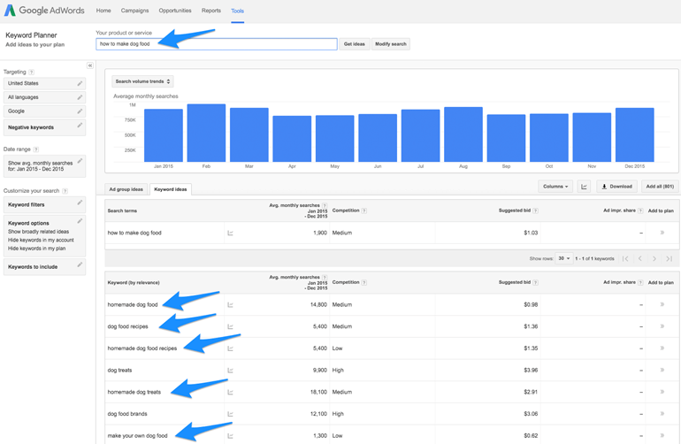 evergreen content keyword research with Google's keyword planner