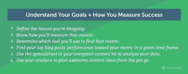 Understand Your Goals & Measure Your Success