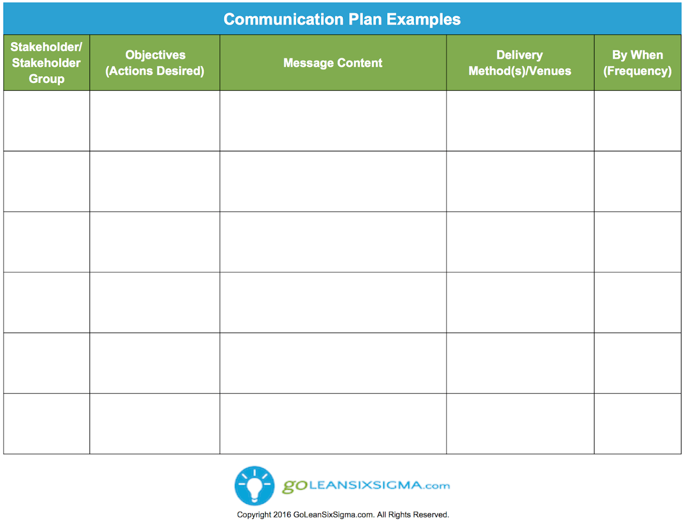 Example of a communications matrix