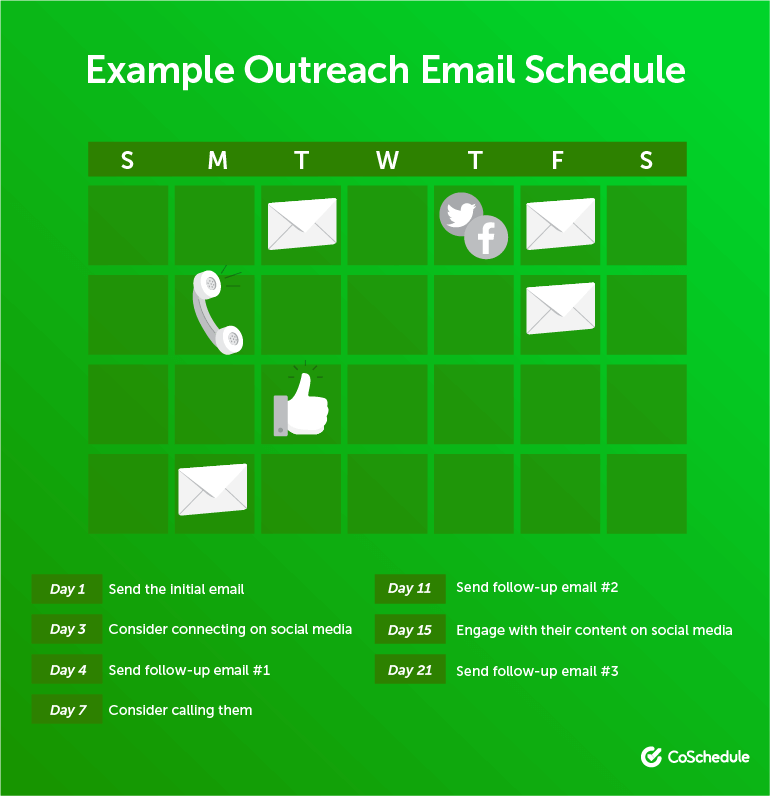 Example Email Outreach Schedule