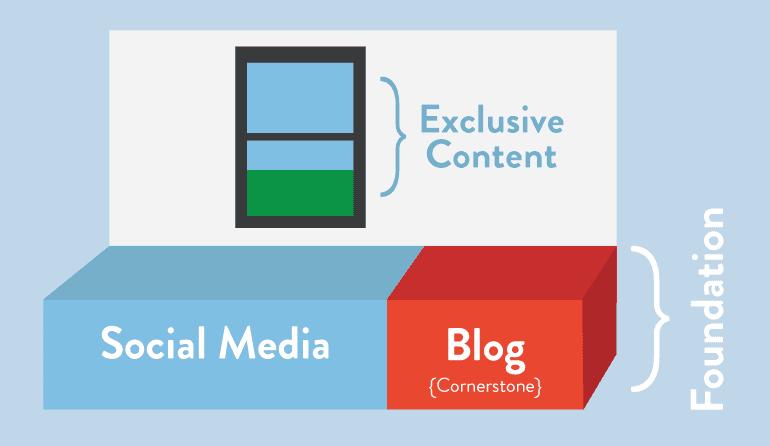 exclusive content window