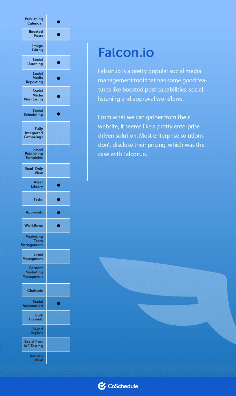 Falcon.io Feature Comparison