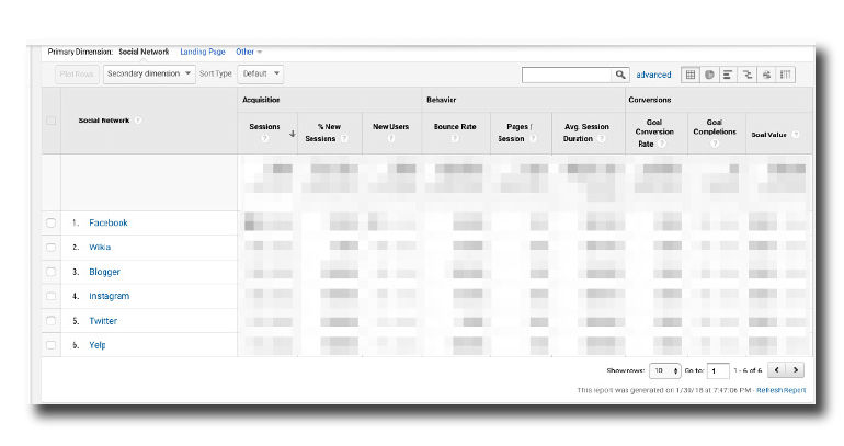 Where to find Facebook referral traffic in Google Analytics.