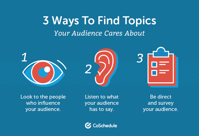 Three ways to find topics your audience cares about