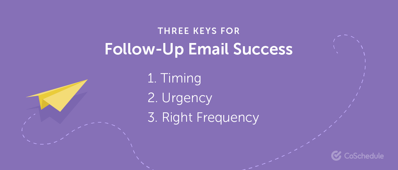 Three Keys for Follow-Up Email Success