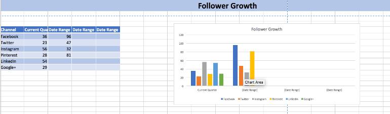 Follower Growth: Quarterly Report