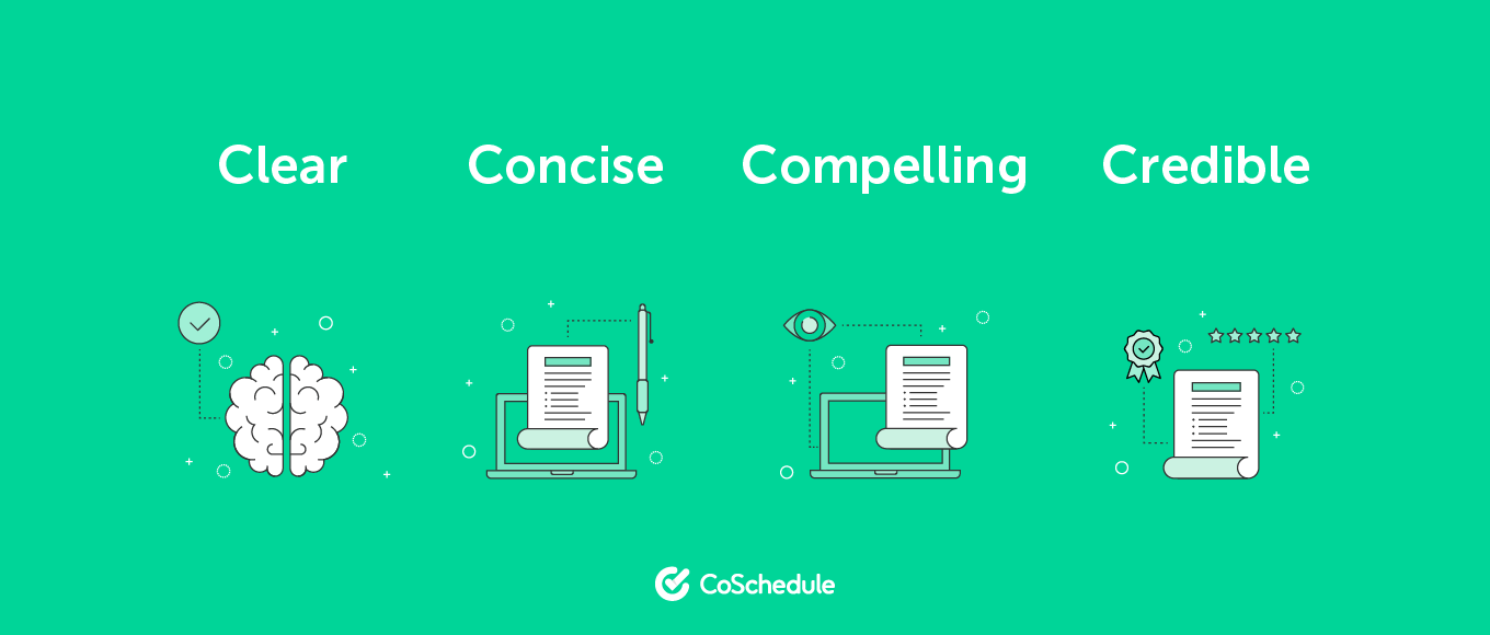 Content should be Clear, Concise, Compelling, and Credible