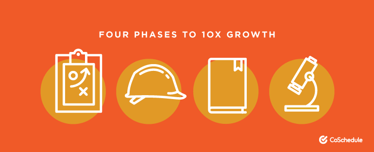 The Four Phases of 10X Growth