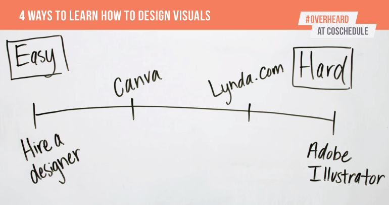 4 Ways to Learn How to Design Visuals