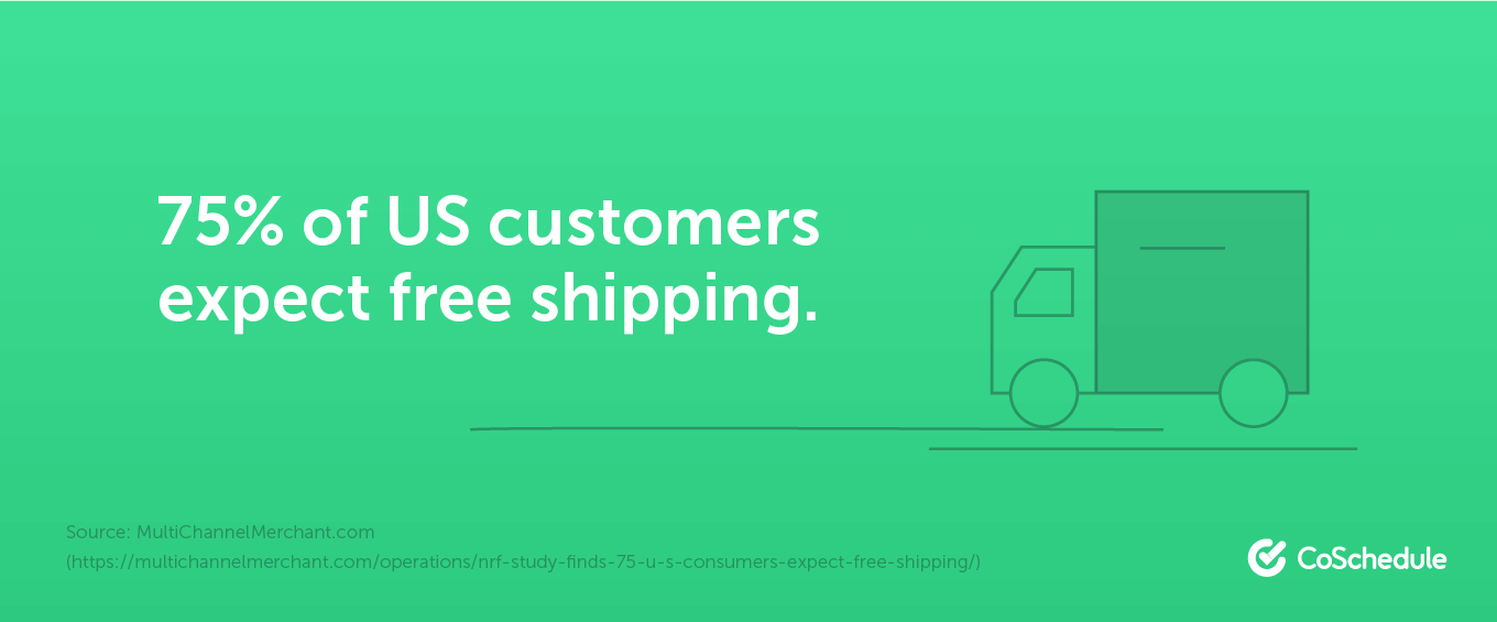 75% of US customers expect free shipping.