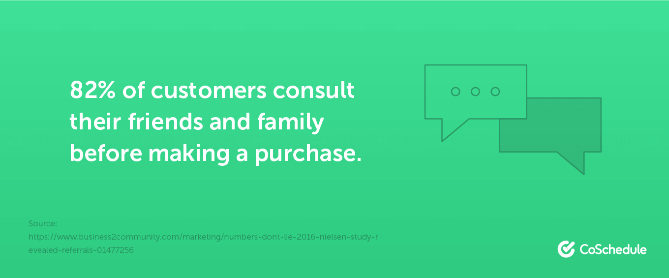 82% of customers consult their friends and family before making a purchase.