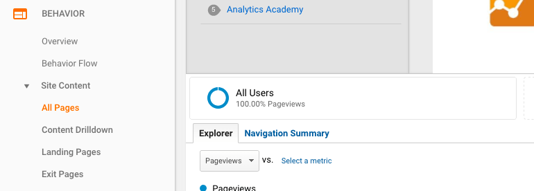 All Pages in Google Analytics