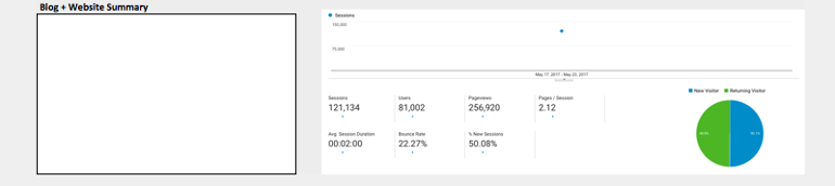 Google Analytics Screengrab