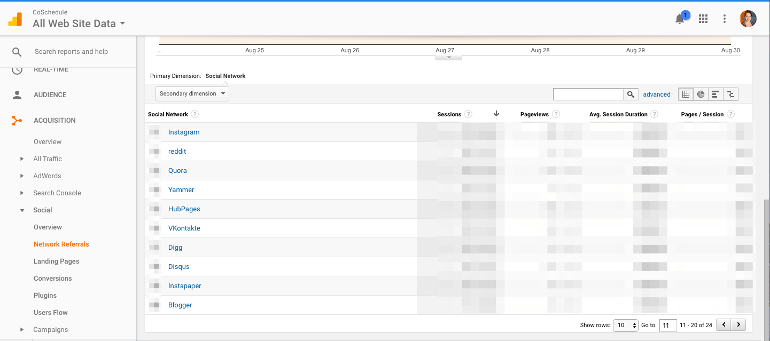 Social network referrals in Google Analytics