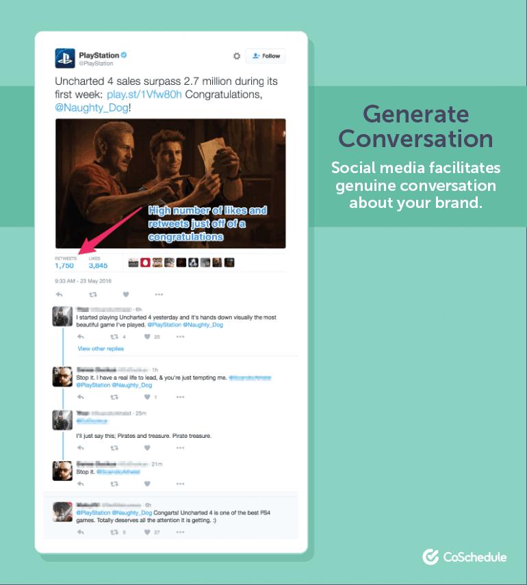 Generate conversation: Social media facilitates genuine conversation about your brand.