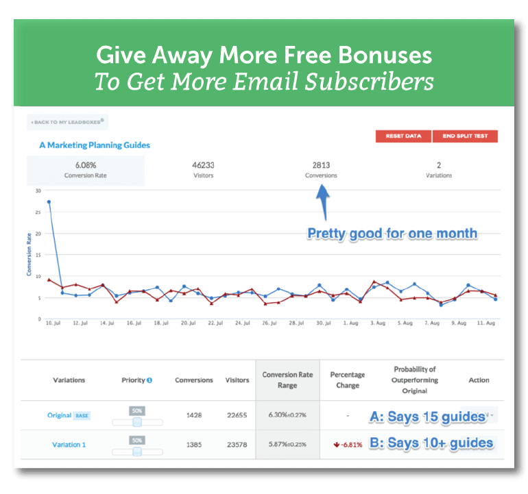 Give away more bonuses to get more subscribers.