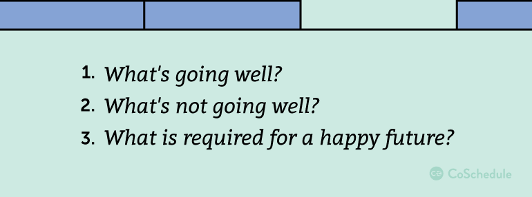 1. What's Going Well? 2. What Isn't Going Well? 3. Needed for a happy future?