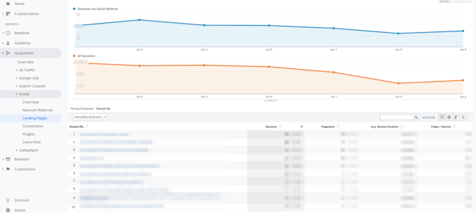 Landing page data in Google Analytics
