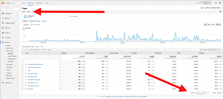 Google Analytics show rows for content audit template