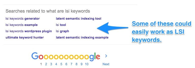 Using Google related searches to find LSI keywords