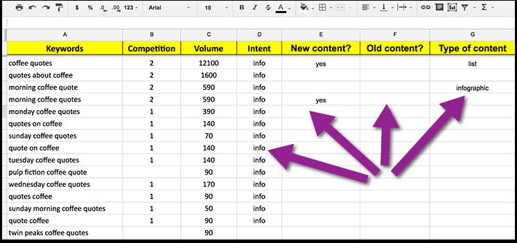 Google Sheets keyword research
