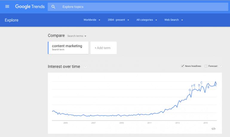 Trend line in Google Trends