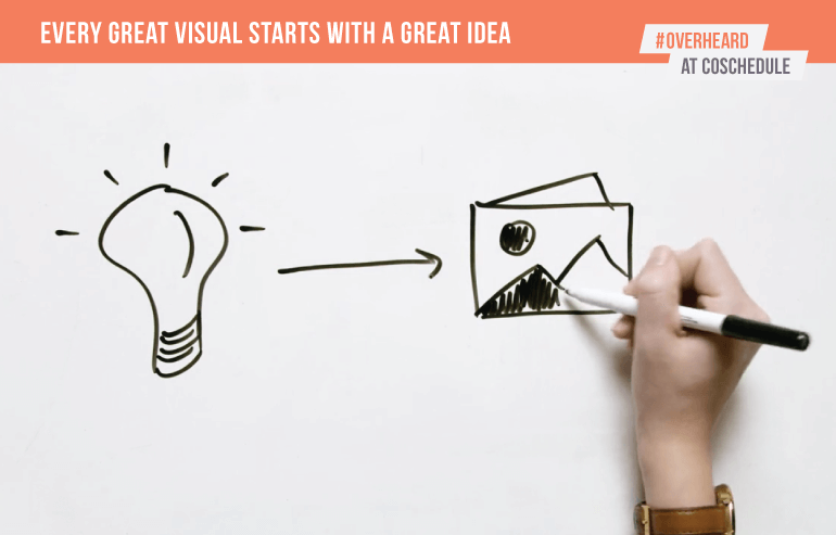 Every great visual starts with a great idea