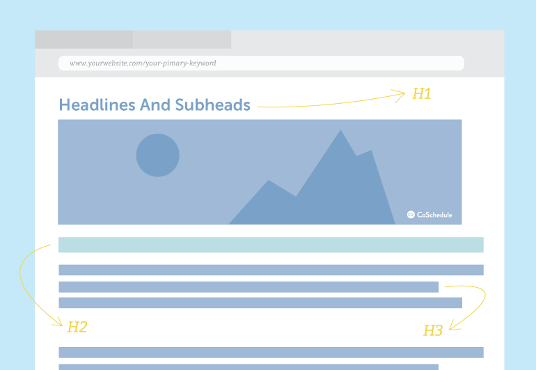 Where Keywords Should Go in Headers and Subheaders