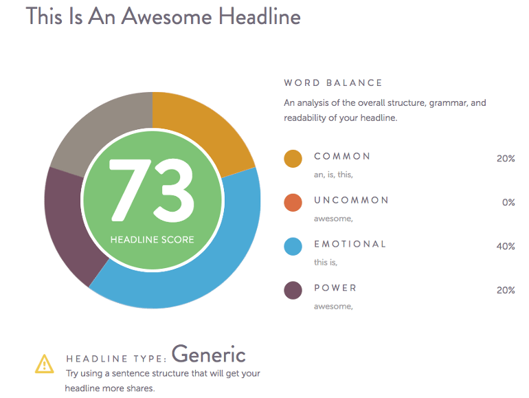 Example of a score from the Headline Analyzer