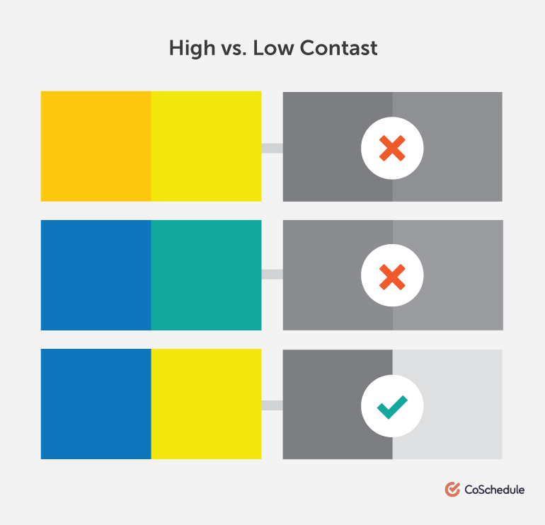Examples of high and low contrast