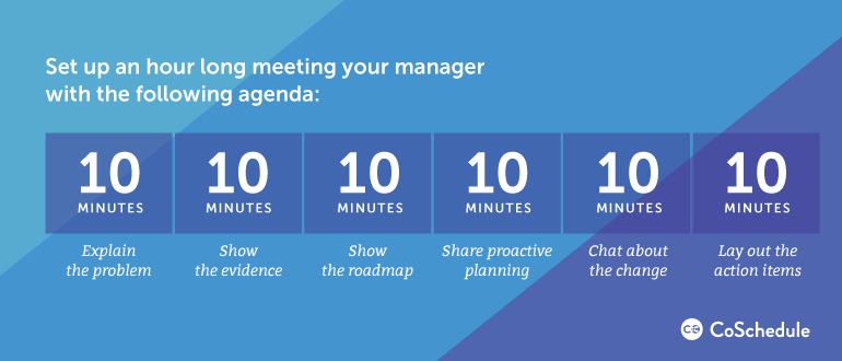 Set up an hour meeting with your manager