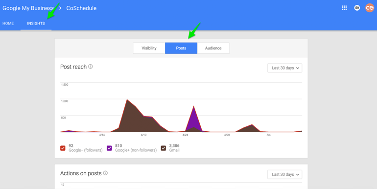 know how often to post on Google+ with Insights