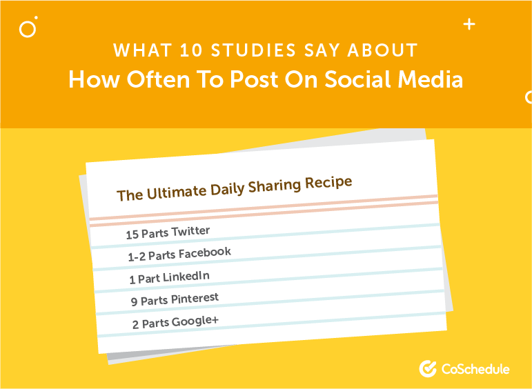 Here's how often to post on social media