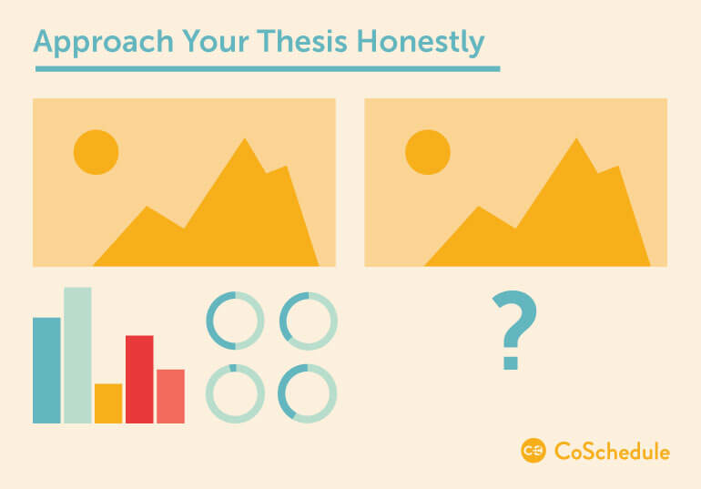 how to communicate effectively with a clear thesis