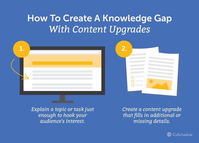 How to Create a Knowledge Gap With Content Upgrades