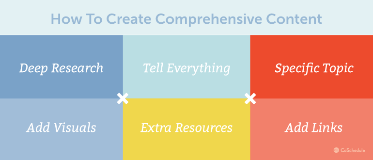 How To Create Comprehensive Content