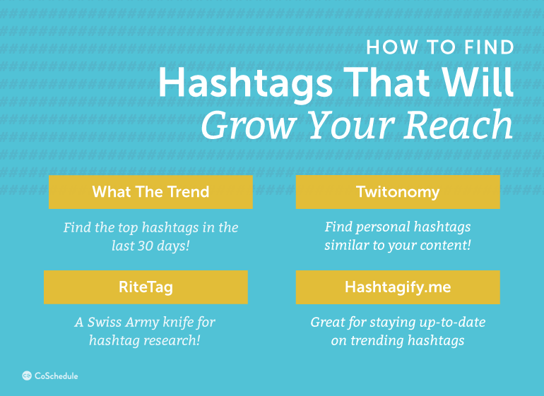 How to Find Hashtags That Will Grow Your Reach