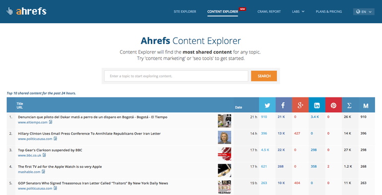 how to increase blog traffic with Ahrefs' Content Explorer tool