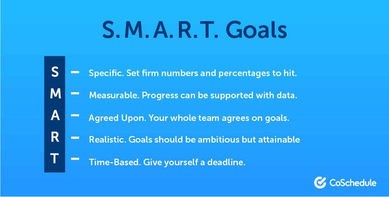 This is how you can set SMART goals