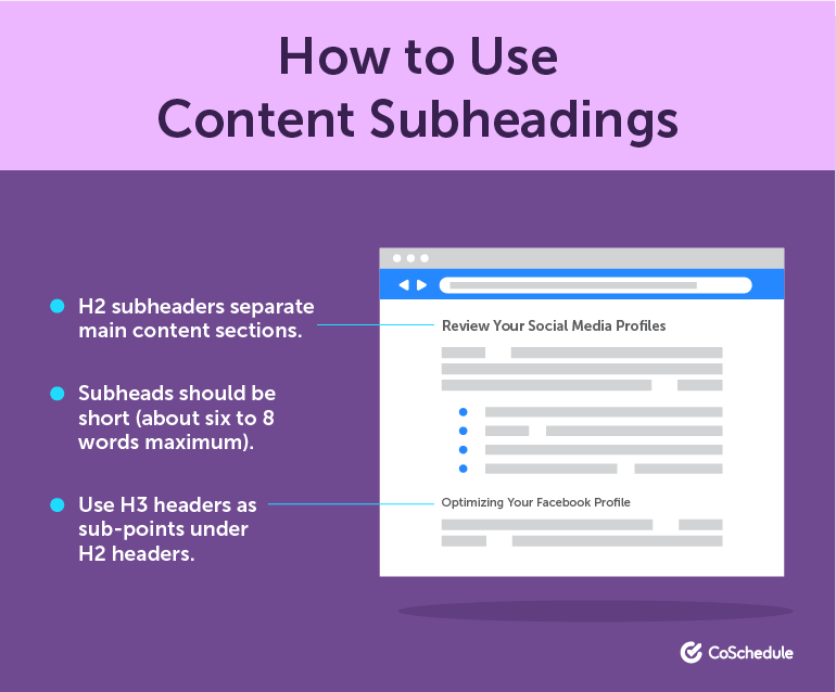 How to Use HTML Subheadings