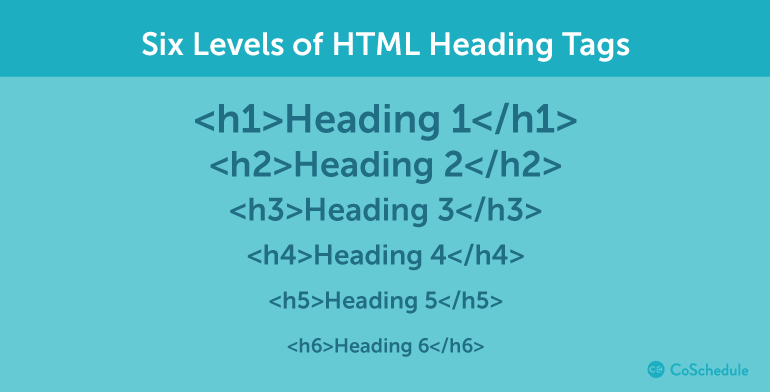 Levels of HTML heading tags