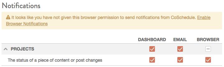 Notifications in CoSchedule