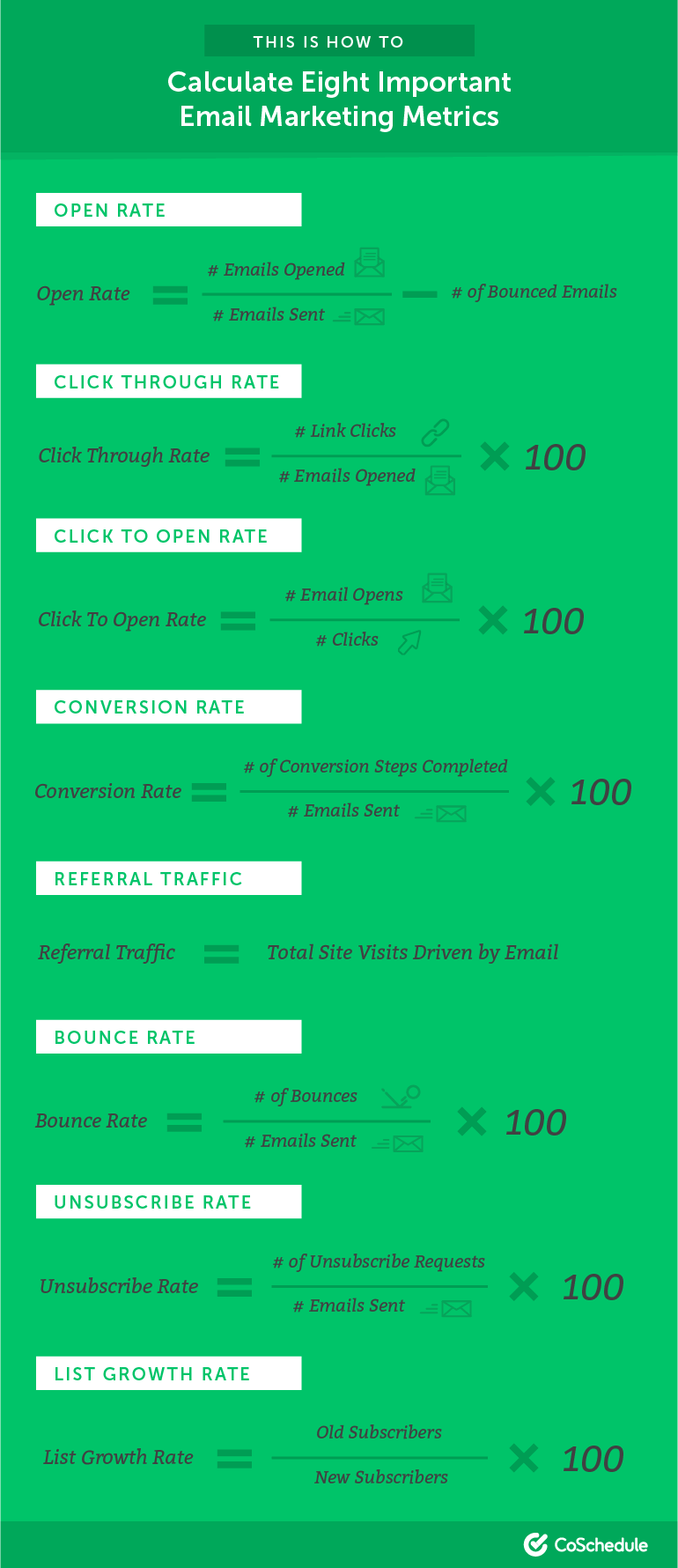 How to Calculate Eight Important Email Marketing Metrics