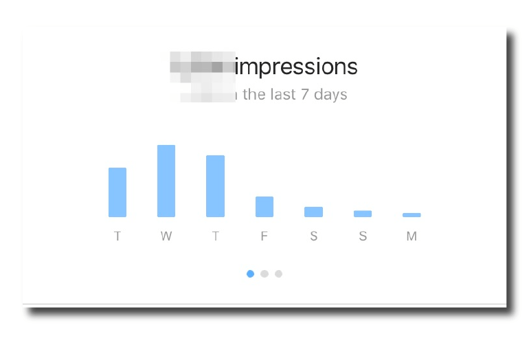 Where to find Instagram Impressions